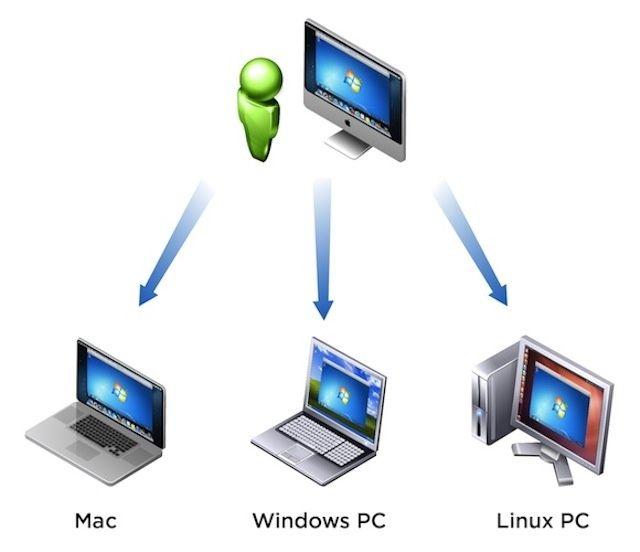 1-professional-virtual-machines-1406208142595.jpg