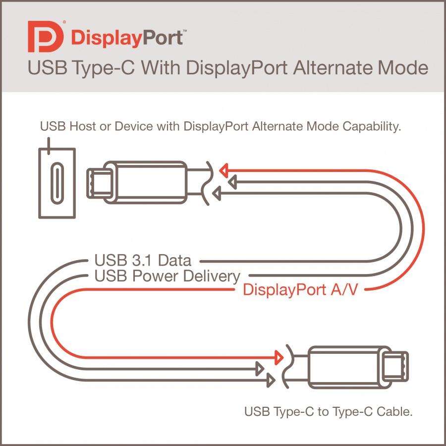 1-usb-type-c-display-port-1411462310487.jpg